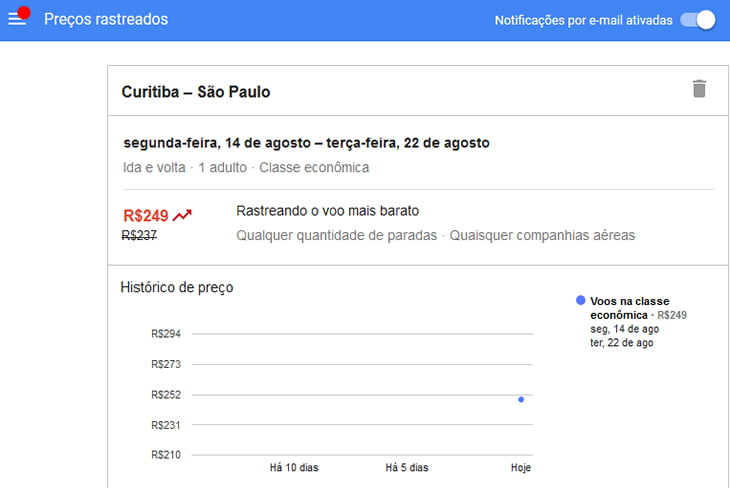 precos rastreados google flight